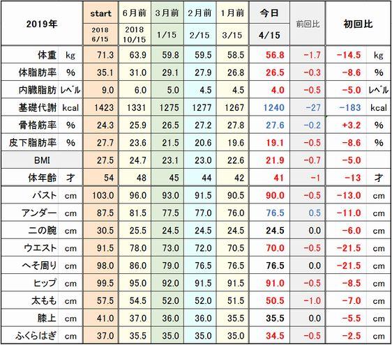 f:id:tusako-d:20190415152228j:plain