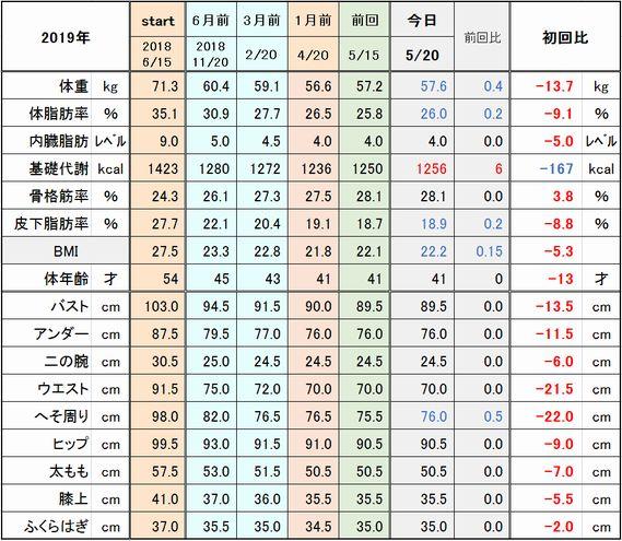 f:id:tusako-d:20190520165531j:plain
