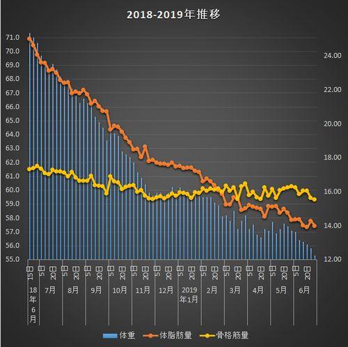 f:id:tusako-d:20190630231935j:plain
