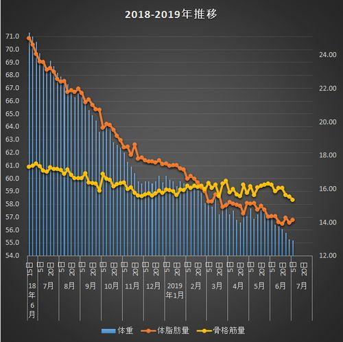 f:id:tusako-d:20190705152218j:plain