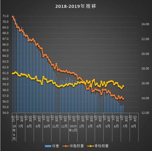 f:id:tusako-d:20190710232153j:plain