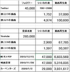 f:id:tushima_yumiko:20210711081556p:plain