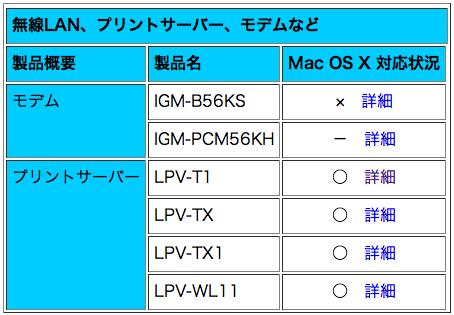 f:id:tushuhei:20110429095240p:image:w360