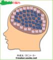 作者の脳内
