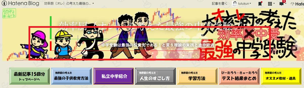 ブログ下のサブタイトルに<h2>が使われている。