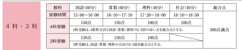 f:id:tutukun:20200118100059p:plain