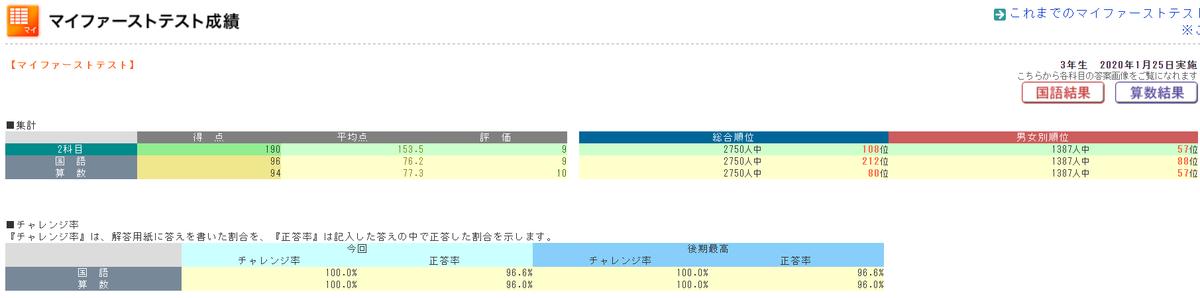 f:id:tutukun:20200206134406p:plain