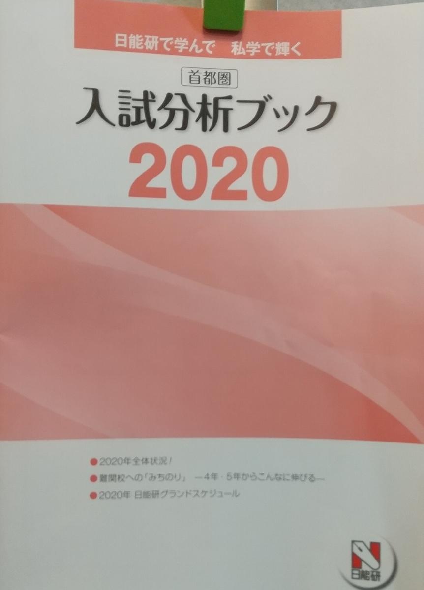 f:id:tutukun:20200419195102j:plain