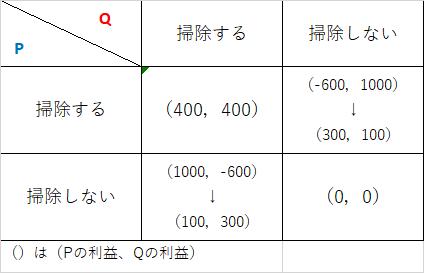 f:id:tutukun:20210101141607p:plain