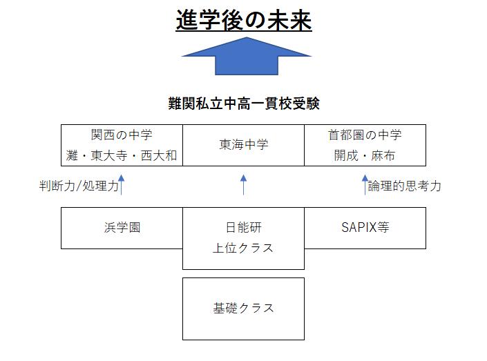 f:id:tutukun:20210329001954p:plain