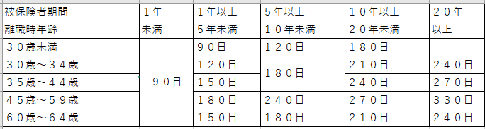 f:id:tutunon:20210107002519p:plain