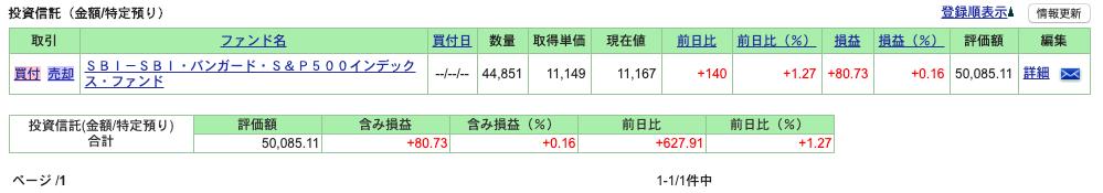 f:id:tuyoshi1101:20200131035507p:plain