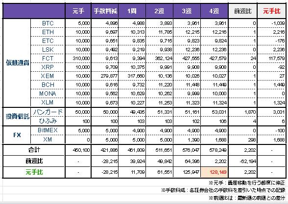 f:id:tuyoshi1101:20200225103808p:plain