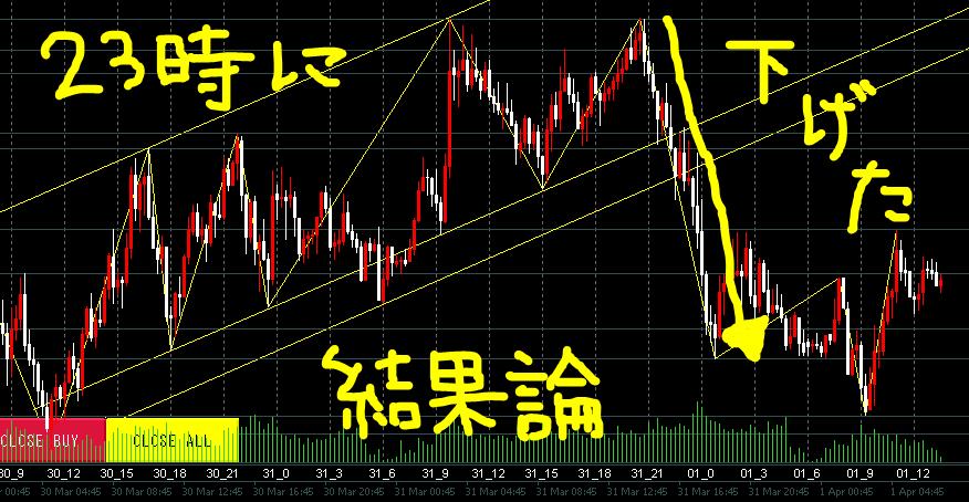 f:id:tuyoshi1101:20200401133737p:plain