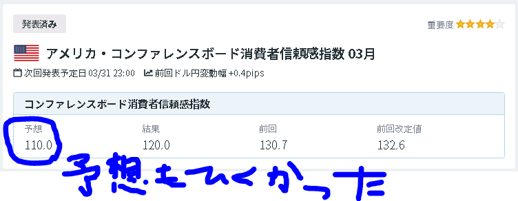 f:id:tuyoshi1101:20200401134750p:plain