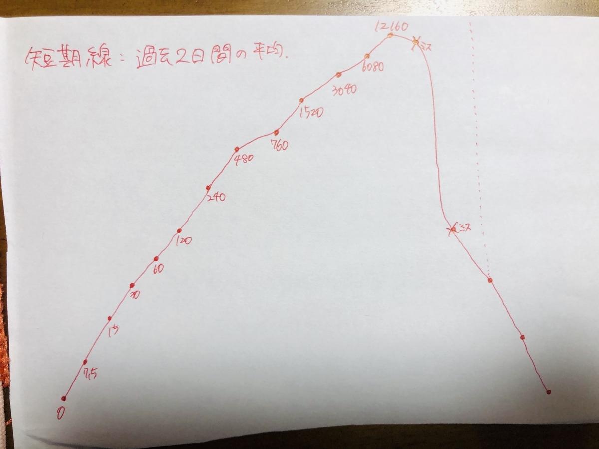 f:id:tuyoshi1101:20200414150045j:plain