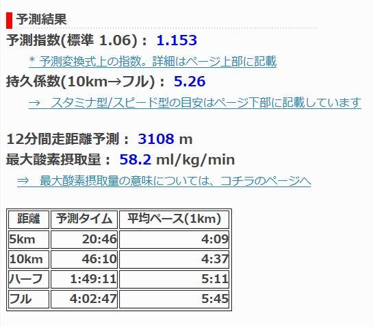 f:id:tuyudaku1218:20161124142636j:plain