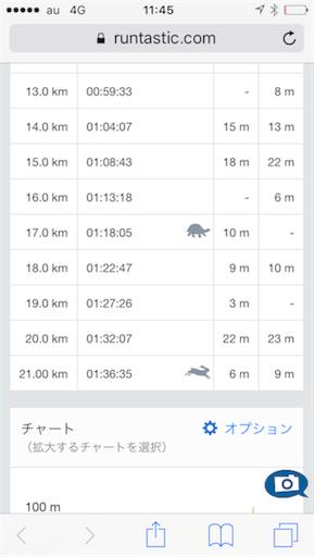 f:id:tuyudaku1218:20161218145751p:image