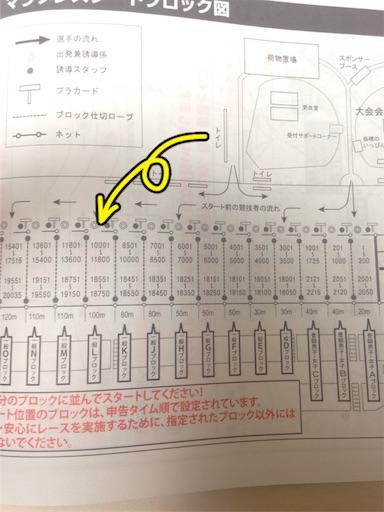 f:id:tuyudaku1218:20170305082824j:image