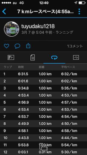f:id:tuyudaku1218:20170308124122p:image