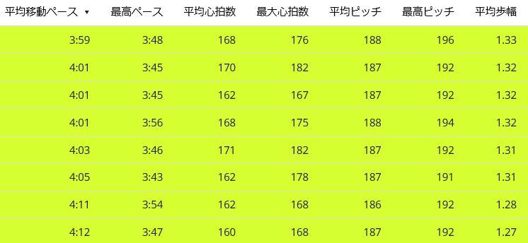 f:id:tuyudaku1218:20170413065554j:plain