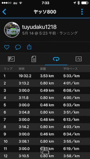 f:id:tuyudaku1218:20170514074507p:image