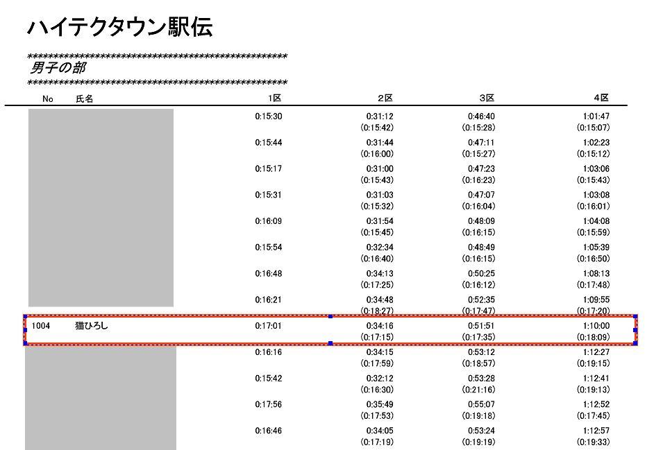 f:id:tuyudaku1218:20170525102549j:plain