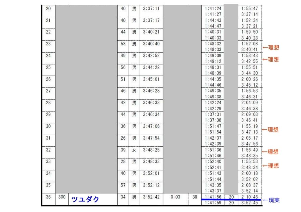 f:id:tuyudaku1218:20170605172902j:plain
