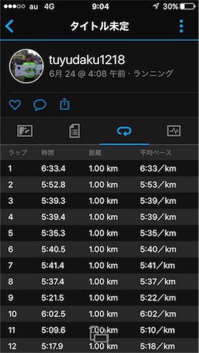 f:id:tuyudaku1218:20170624115444p:image