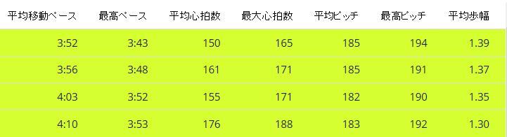 f:id:tuyudaku1218:20170809104954j:plain