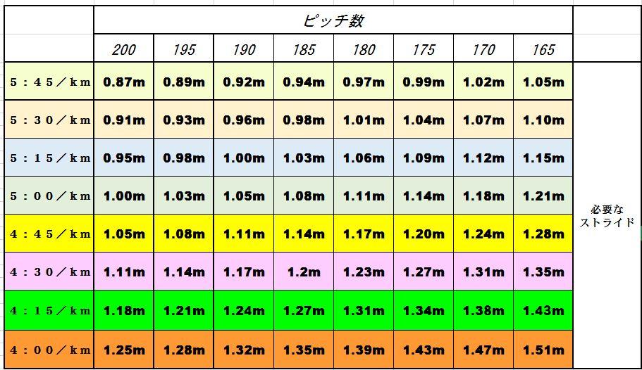 f:id:tuyudaku1218:20170911110342j:plain