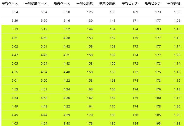 f:id:tuyudaku1218:20170916102057j:plain