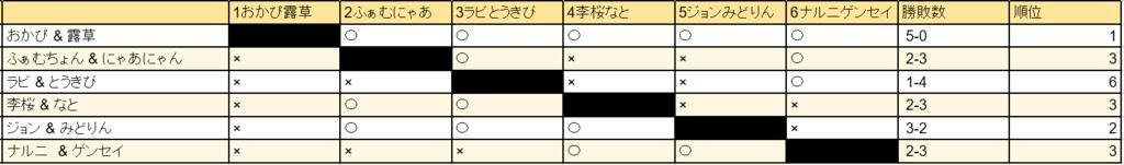 f:id:tuyukusanaga:20161115233426p:plain