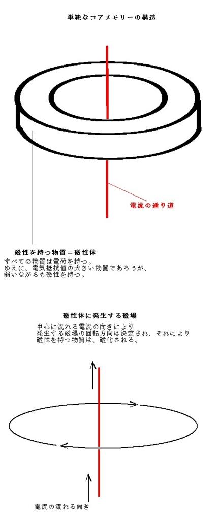 f:id:tuyukusanotuyu:20170510181840j:plain