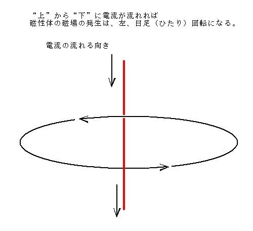 f:id:tuyukusanotuyu:20170510181950j:plain