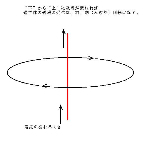 f:id:tuyukusanotuyu:20170510182007j:plain