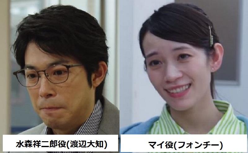 MIU404 #5 渡辺大知 フォンチー
