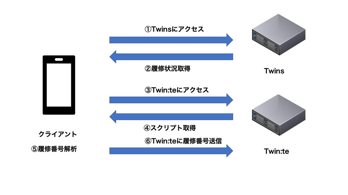f:id:twin-te:20191220160220p:plain