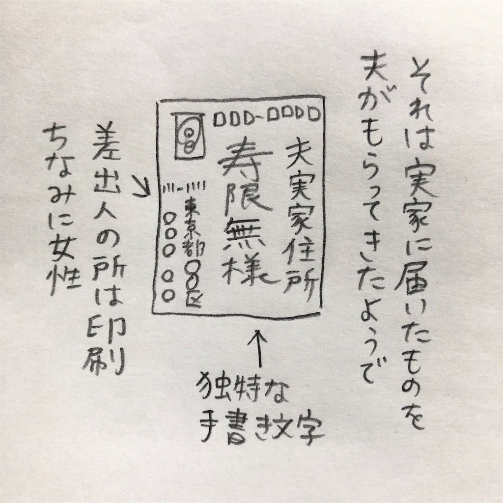 f:id:twinklesachiko:20200109194337j:image