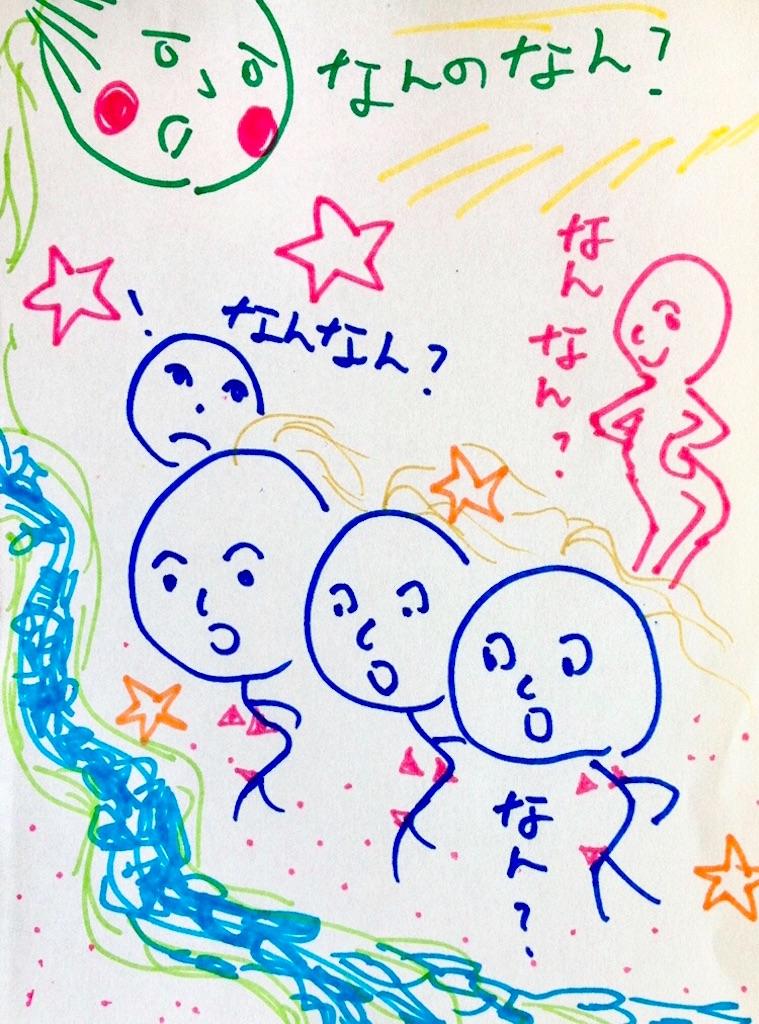 f:id:twinklesachiko:20200624220443j:image