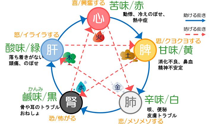 f:id:twinklesachiko:20201012164843j:plain
