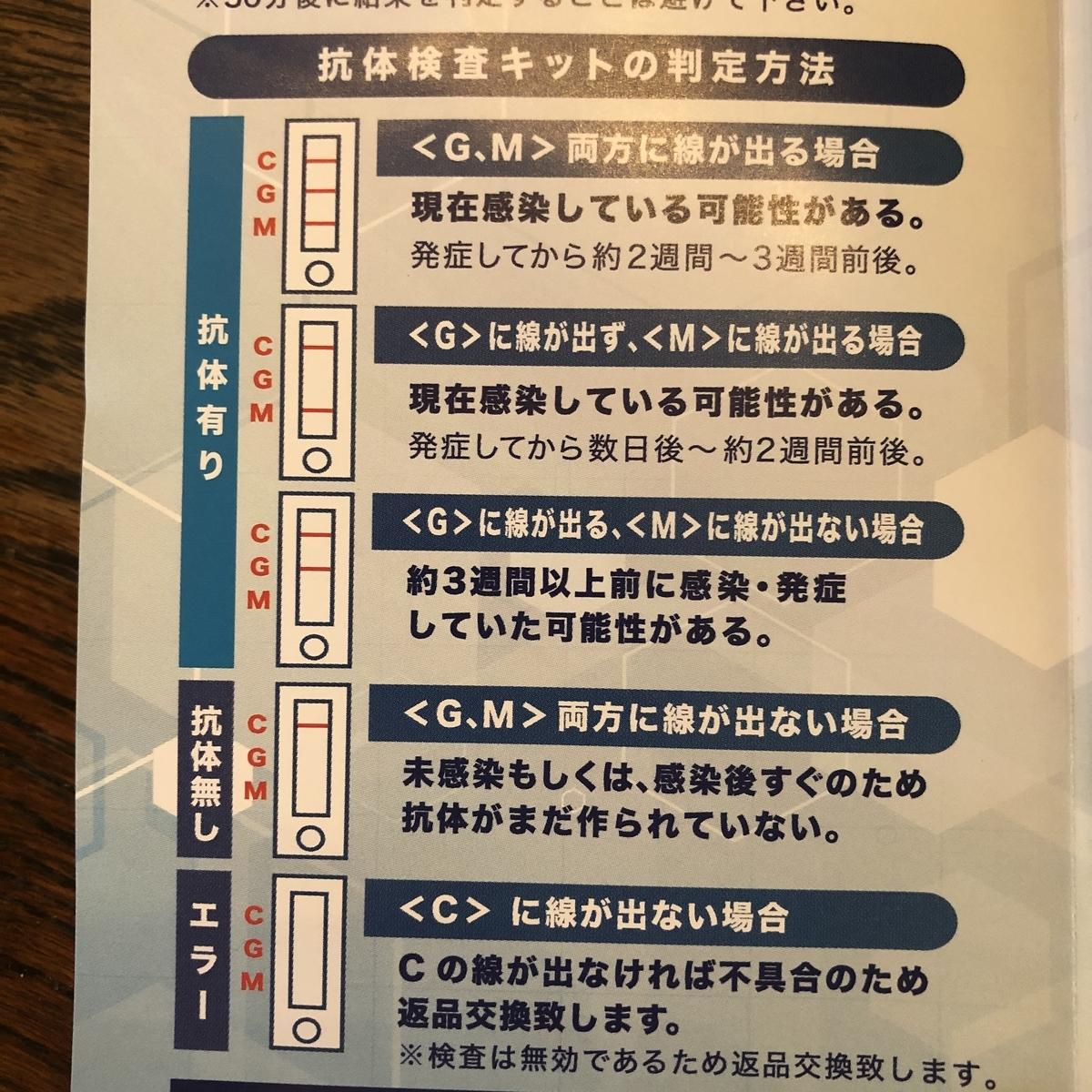 f:id:twinklesachiko:20201121091036j:plain