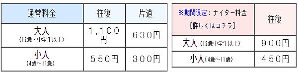 f:id:twistinhaurin:20201223235111p:plain