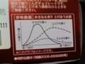 このグラフ「賢者曲線 エロ度の高さ プレイし始め プレイし終わり