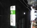 御徒町駅だぁ