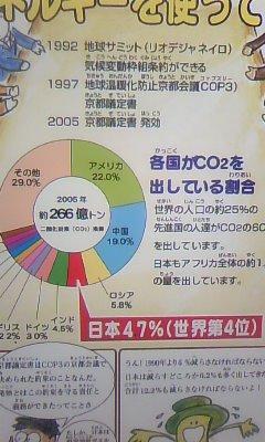 日本はたったの4.7% いま北九州市でやってる展示会で見かけたグラフ