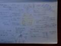 #opecono 課題本のマインドマップ、内藤さんに「ハッシュタグにUPして」