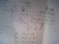 やっとこのように導出されました。これは球面の方程式に他なりません