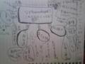 「自分ごとだと人は動く」の読書マインドマップ完了。川名さんの文章