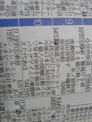 報道ステーションが中国4億人を示唆したぞ 気持ち悪い!
